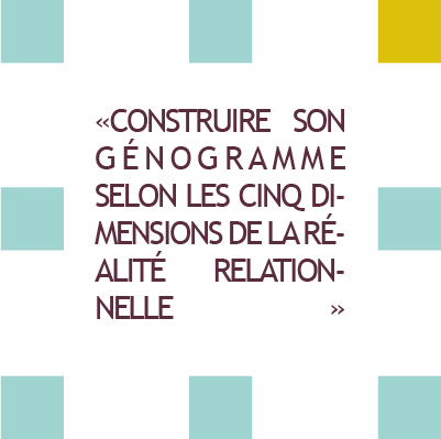 Construire son génogramme selon les cinq dimensions de la réalité relationnelle